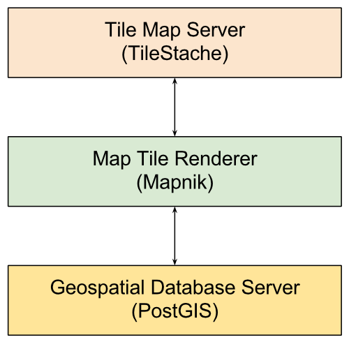 Map Arlington 3: Setting Up TileStache and Mapnik with Docker